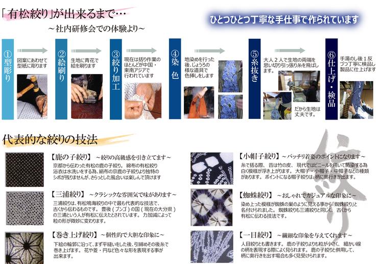 ②絞りAPブック(絞り種類&工程)A3.jpg